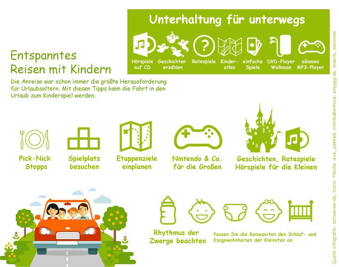 Infografik: Checkliste Entspanntes Reisen mit Kindern